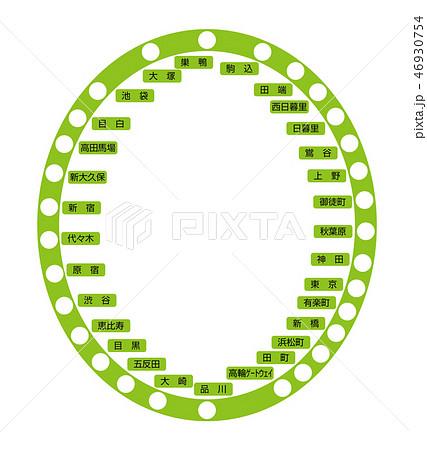 山手線 路線図のイラスト素材 Pixta